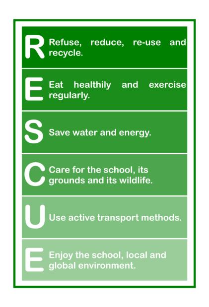 Eco Code 2020